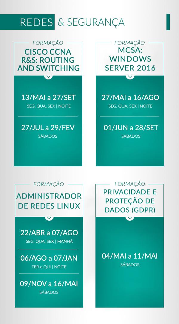 Calendário de Formações - Redes Formação CISCO CCNA R&S: Routing and Switching MCSE: Cloud Plataform and infrastructure Administrador de Redes Linux