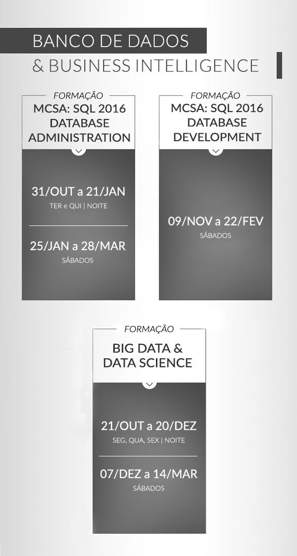 Formação Banco de Dados e Business Intelligente Formação MCSE: Data Management and Analytics